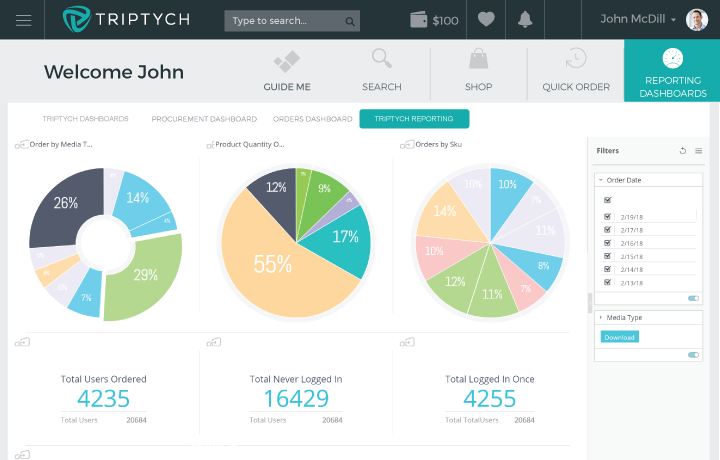 With real-time reporting, your marketers will make better decisions to better support sales.